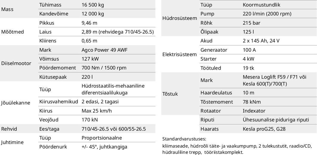forvarder FR48 tehnilised andmed